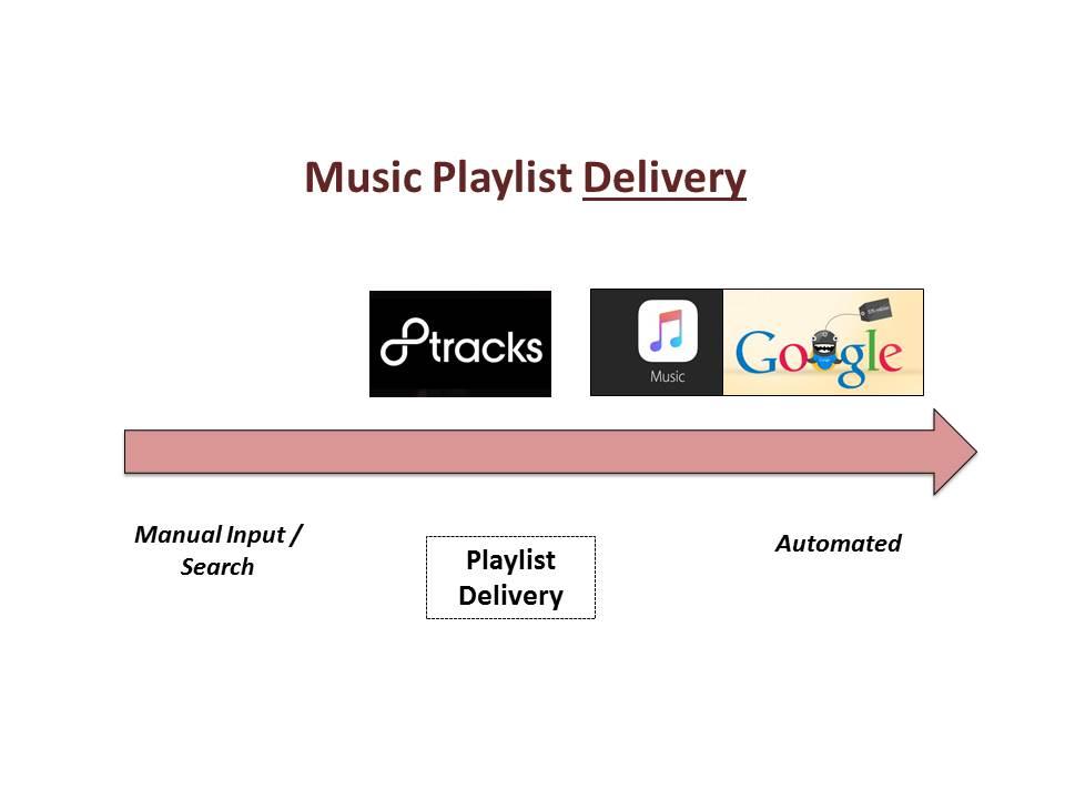 Music, Man and Machine – The Online Economy